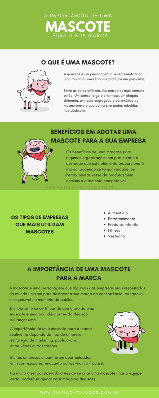 Infográfico sobre mascote