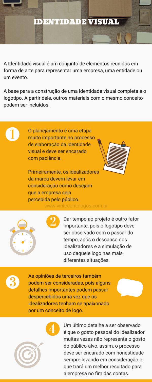 Infográfico sobre identidade visual